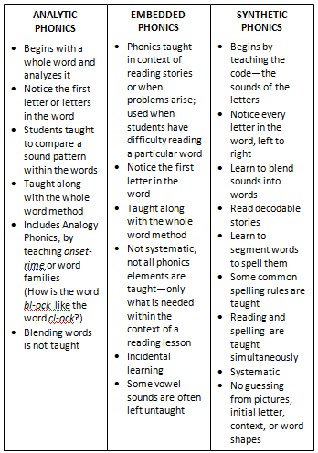 making sense of phonics pdf